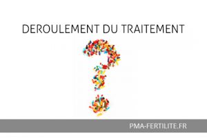 DEROULEMENT DU TRAITEMENT de fertilite